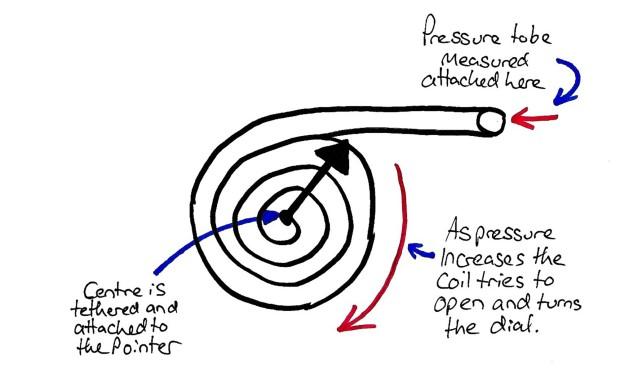 pressure_4.jpg